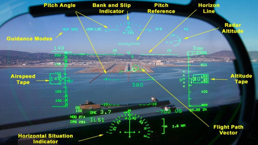 affichage-tete-haute-avion