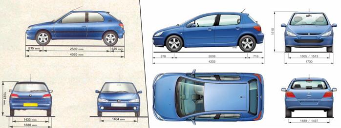 Peugeot 306 vs Peugeot 307